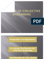 Process of Collective Bargaining