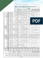Tabella Rapporto Domande Iscrizione Posti a Bando Professioni Sanitarie Medicina e Odontoiatria Aa 2010 11