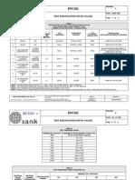 Especificaciones para pruebas de Val HF