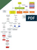 Medida Mitigacion1_Reglamento General de Control de Emisiones