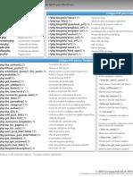 WordPress Help Sheet Pt BR