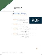 Tabla Financier A