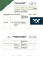 F-36 Lista de Organizaciones Validadas-Verificadas