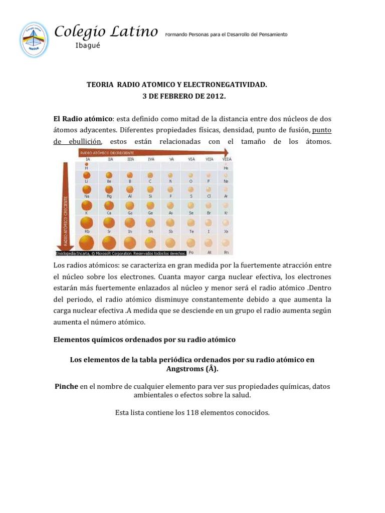 Teoria radio atomico y electronegatividad urtaz Image collections