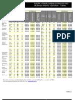 Catalogo de tuberias