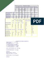 examenes auxiliares 2