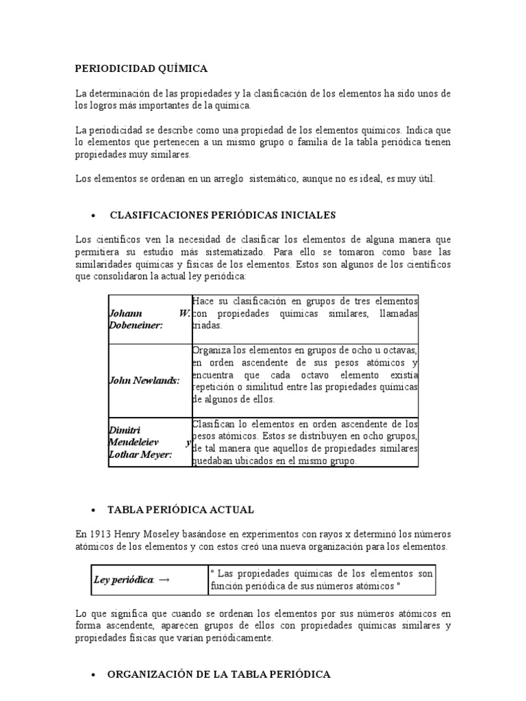 Periodicidad quimica urtaz Choice Image