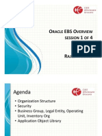 Oracle EBS Overview