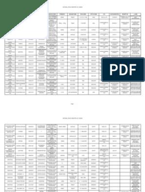 Human Drugs List - NDA | Novartis | Tablet (Pharmacy)