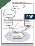 Documentation - Diet Odin Demo Application