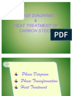 Phase Diagrams & Heat Treatment of Carbon Steel