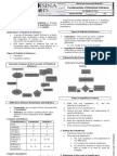 4.2 Fundamentals of Statistical Inference