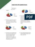 Joseph Yost 2012 Legislative Survey Results