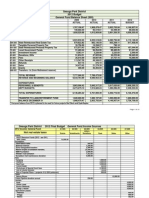 2012 Geauga Park District Budget