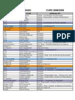 Còpia de Plantilla Mestres 08-09