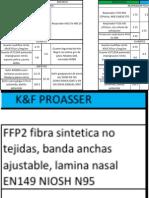 comparacion EPP