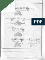 Plan Regulador de Managua0001