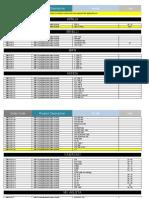 DM Pro 4 Fitment List 14.2