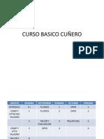 CURSO BASICO CUÑERO