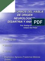 disartria__definicion_clasificacion_1
