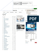 100 Best Companies to Work