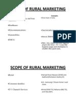 Scope of Rural Marketing....