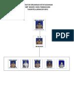 struktur organisasi TU