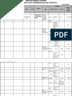 RKT (Rencana Kinerja Tahunan) Kecamatan Setu Tahun 2012