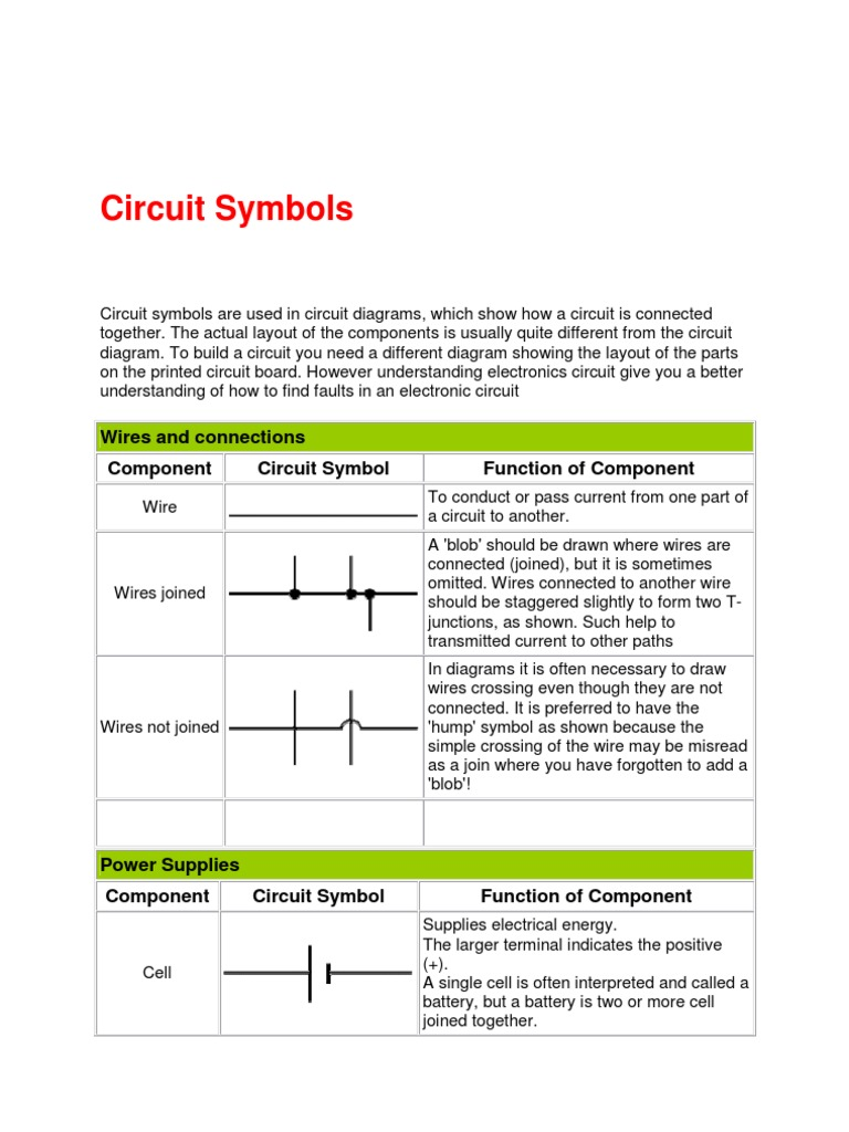 Colorful Electrical Components Symbols And Functions Image ...