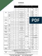 Tbi Kuningan Price List 2