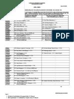 Exam Time Schedule