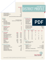 Fort Worth Independent School District Profile 2010-11