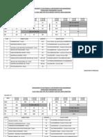 EIE Timetable 6th Sem