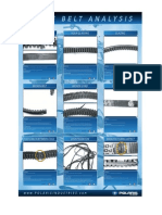 Polaris Drive Belt Analysis Poster