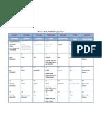 March 2012 WOW Calendar