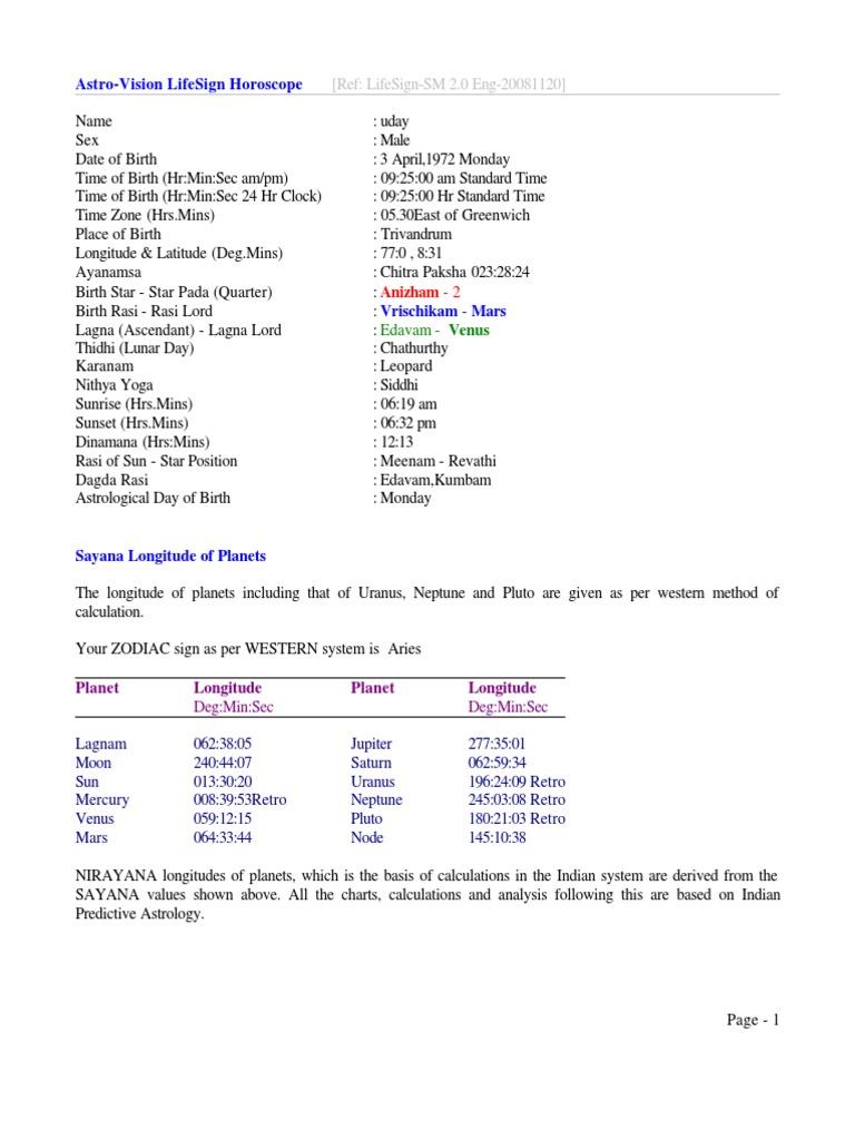 Lssm0200heng Planets In Astrology Zodiac