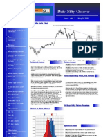 Daily Nifty Observer