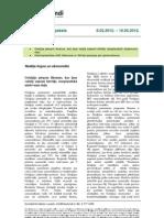Hipo Fondi Finansu Tirgus Parskats 13 02 2012