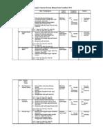 25358923 Rancangan Tahunan Bahasa Melayu Kelas Peralihan 2009