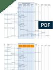 Scenario - Sequence Diagram v3