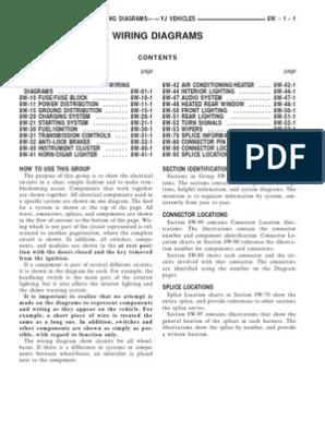 5115283 Jeep 1995 YJ FSM Wiring Diagrams | Anti Lock king ... on
