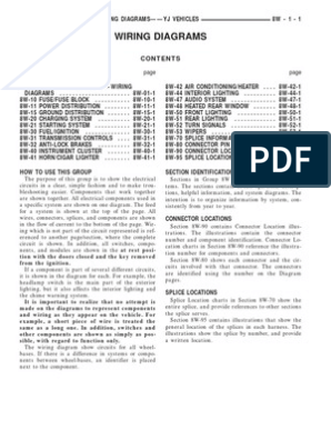 5115283 Jeep 1995 YJ FSM Wiring Diagrams | Anti Lock Braking System | RelayScribd