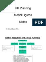 HRP Planning