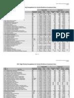 2011 Central HPO List 1