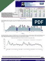 Weston, CT Real Estate Stats Jan 2012