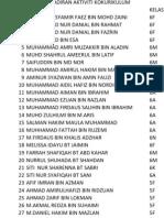 Senarai Nama Murid Tkrs 2012