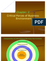 17274208 Critical Forces of Business Environment Ch 2