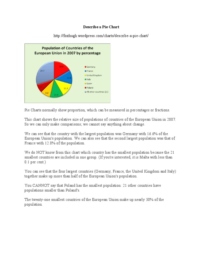 Describing pie chart choice image free any chart examples describing pie chart gallery free any chart examples describe pie chart choice image free any chart nvjuhfo Images