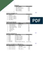 Islamabad Tax Rates