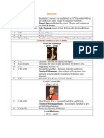 HistorySpplementary